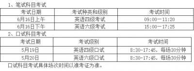 上海旅游高等专科学校2018年6月