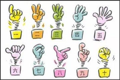 推荐几种有趣的英语课堂小游戏